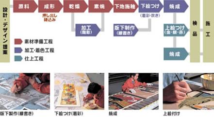 2007_10_4.jpg
